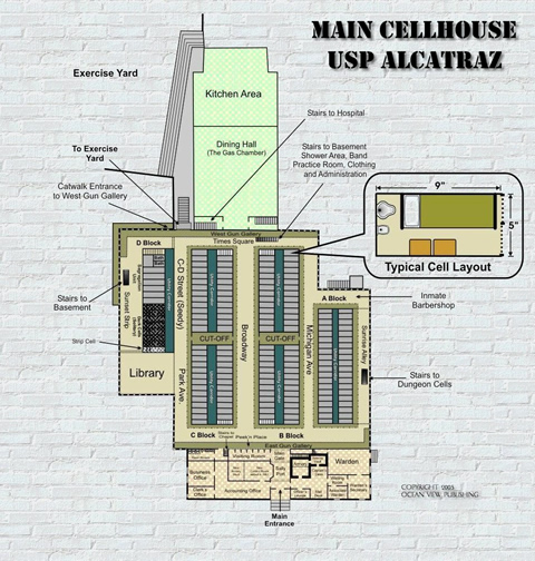 cellhouse
