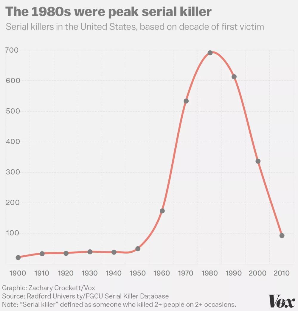 1_1980s_peakkiller